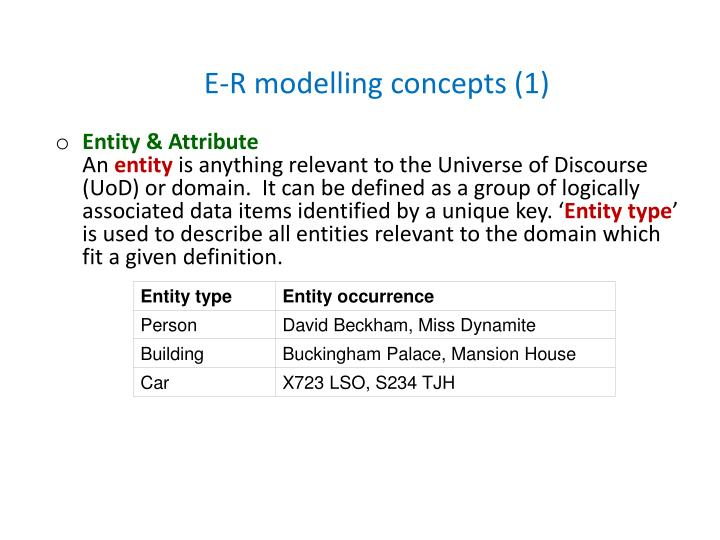 E-R modelling concepts (1)