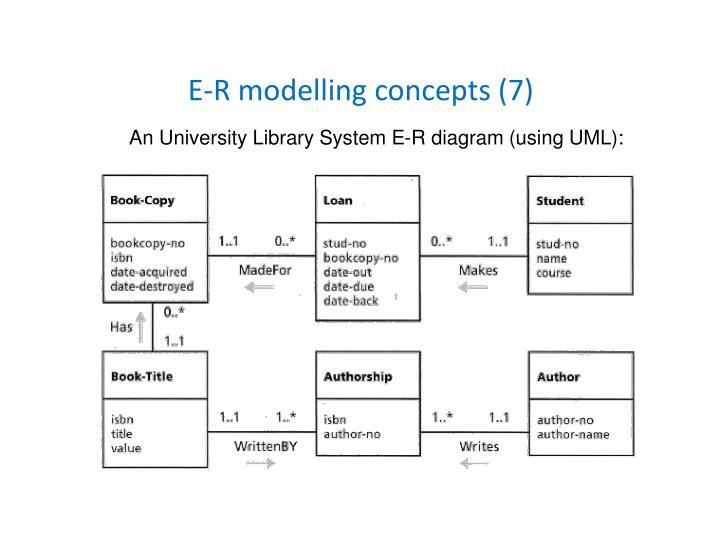 E-R modelling concepts (7)