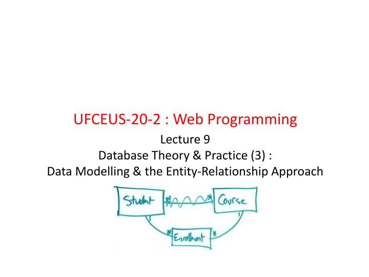Lecture 9 database theory practice 3 data modelling the entity relationship approach