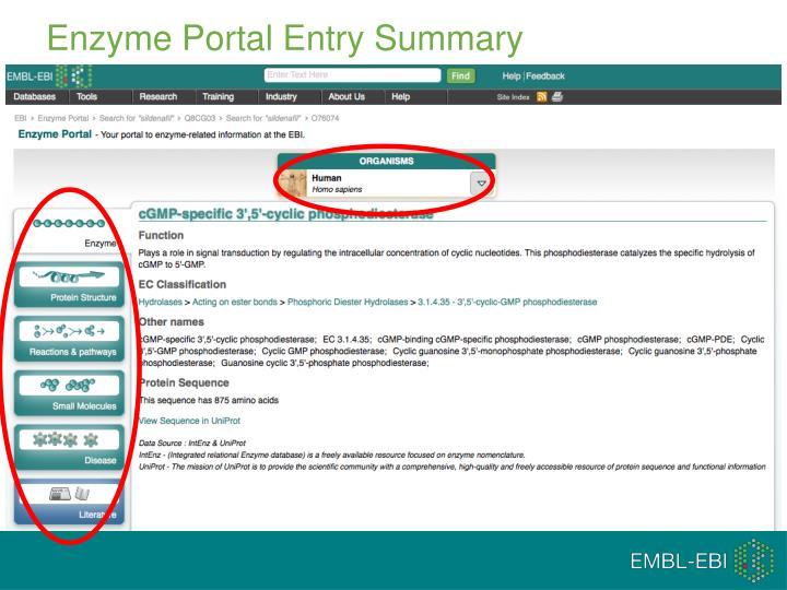 Enzyme Portal Entry Summary