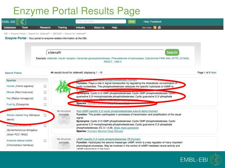 Enzyme Portal Results Page