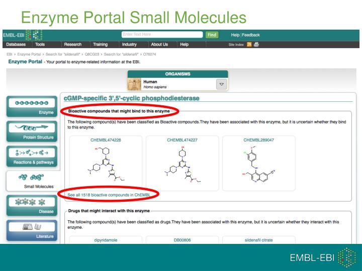 Enzyme Portal Small Molecules
