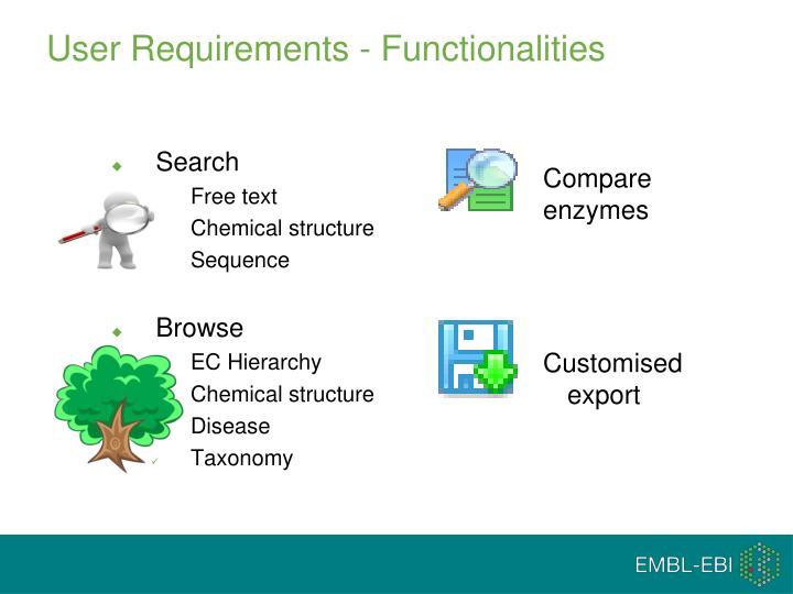 User Requirements - Functionalities