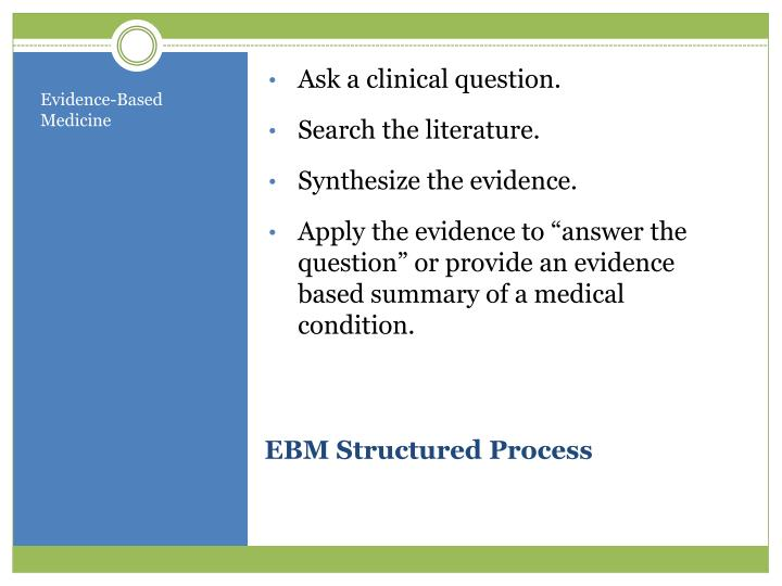 Ask a clinical question.