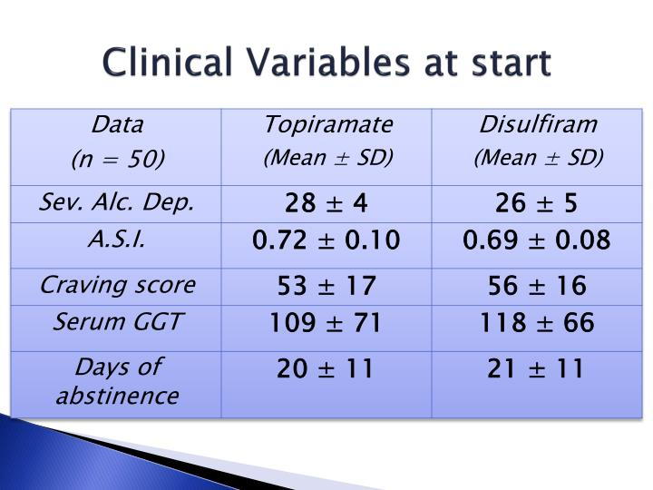 Clinical Variables at start