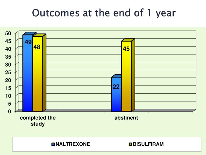 Outcomes at the end of 1 year