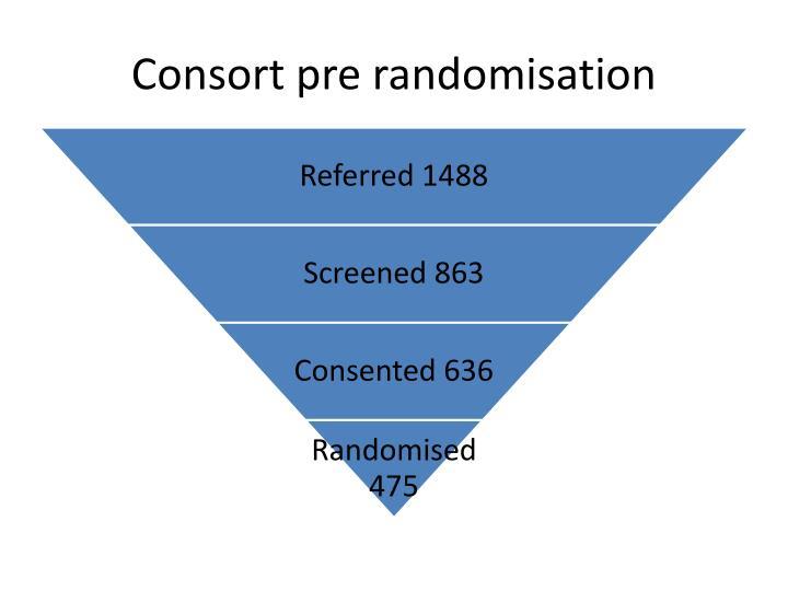Consort pre randomisation