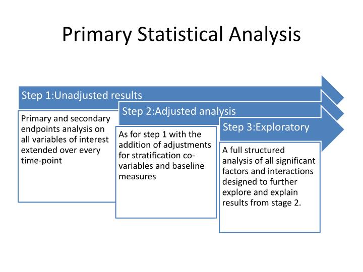 Primary Statistical Analysis
