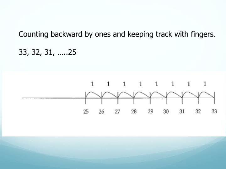Counting backward by ones and keeping track with fingers.