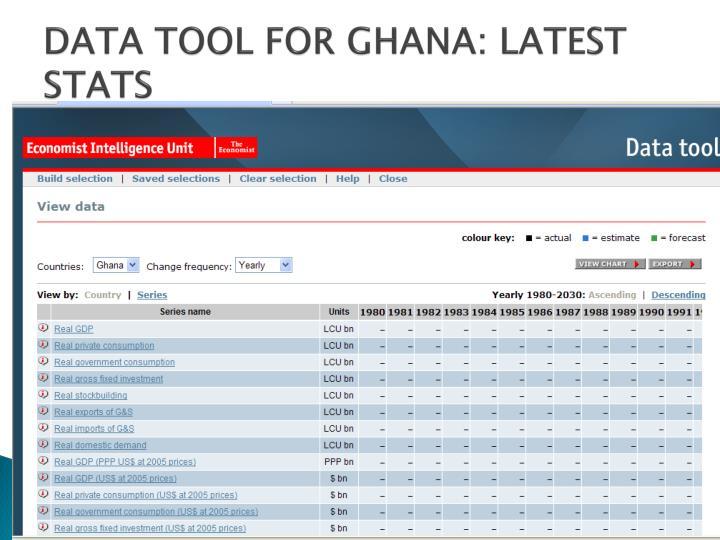 DATA TOOL FOR GHANA: LATEST STATS