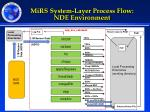 mirs system layer process flow nde environment