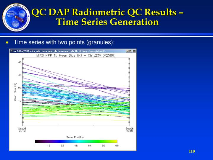 QC DAP Radiometric QC Results –