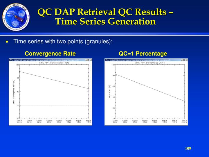 QC DAP Retrieval QC Results –