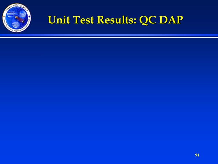Unit Test Results: QC DAP
