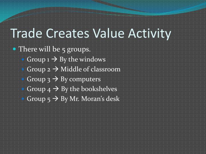 Trade Creates Value Activity