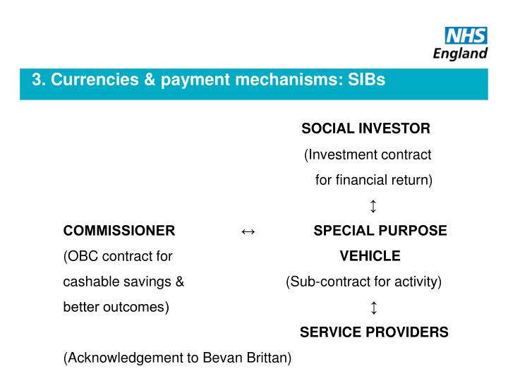 3. Currencies & payment mechanisms: SIBs