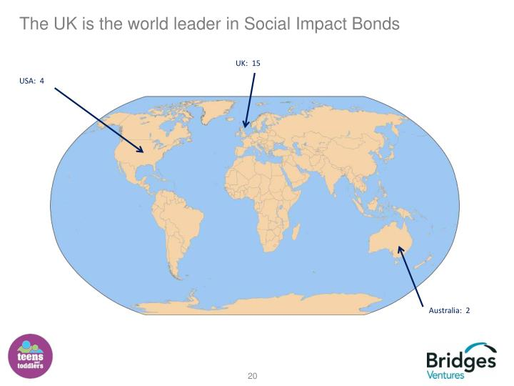 The UK is the world leader in Social Impact Bonds