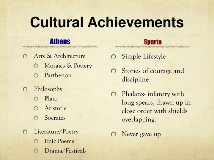 Cultural Achievements