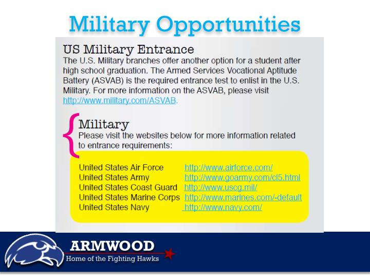 Military Opportunities