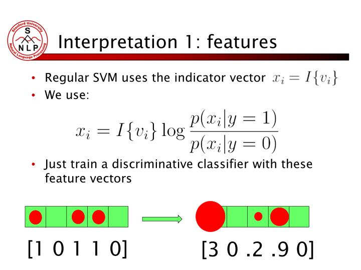 Interpretation 1: features
