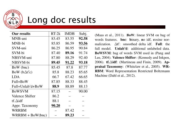 Long doc results