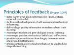 principles of feedback draper 2007