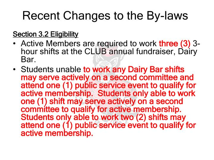 Recent Changes to the By-laws