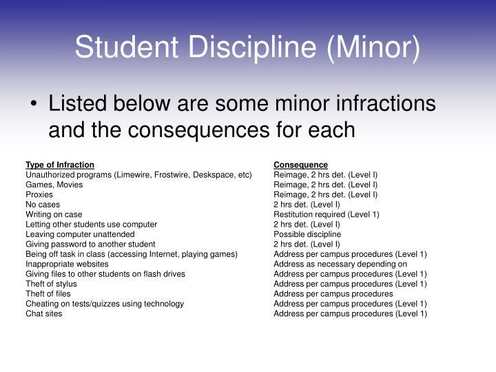Student Discipline (Minor)