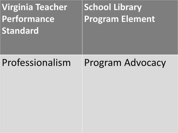 Virginia Teacher Performance Standard