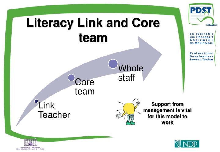 Literacy Link and Core team