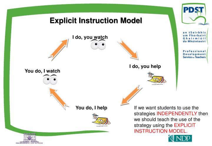 Explicit Instruction Model
