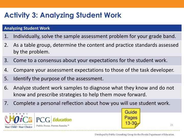 Activity 3: Analyzing Student Work
