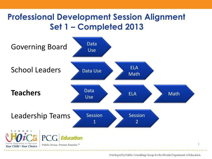 Professional Development Session