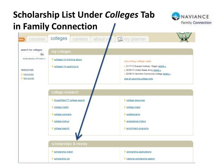 Scholarship List Under