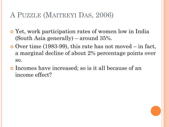 A Puzzle (