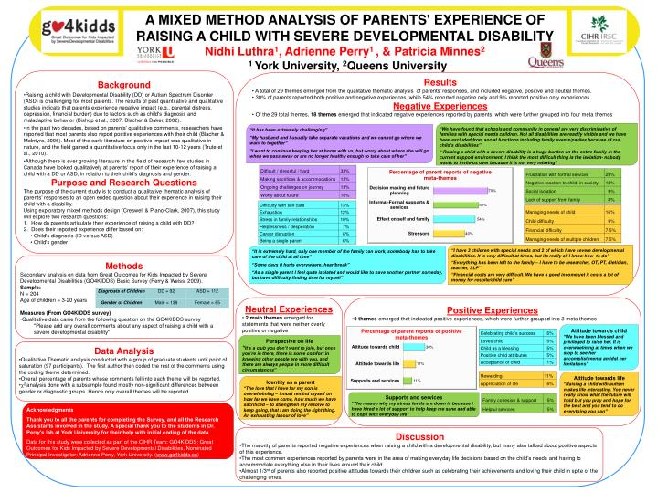 A MIXED METHOD ANALYSIS OF PARENTS' EXPERIENCE OF RAISING A CHILD WITH SEVERE DEVELOPMENTAL DISABILI...