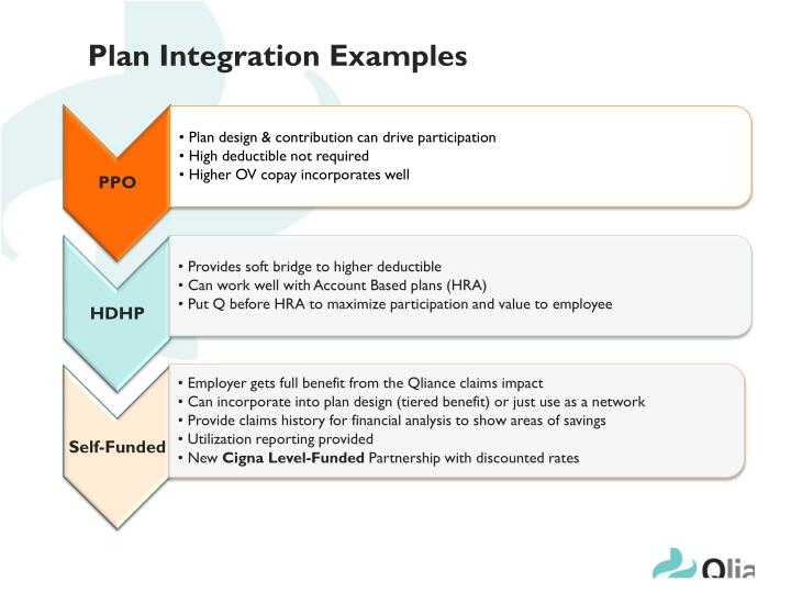 Plan Integration Examples