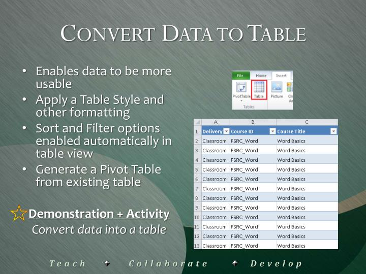 Convert Data to Table