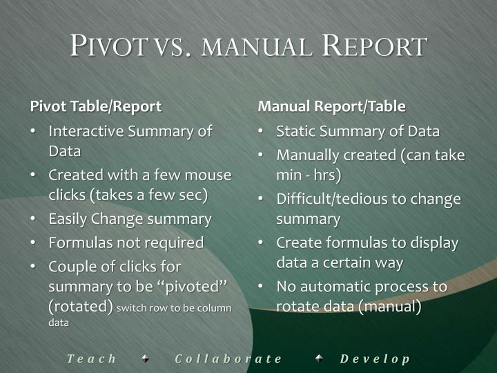 Pivot vs. manual Report