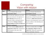 comparing vision with mission1