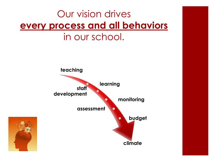 Our vision drives
