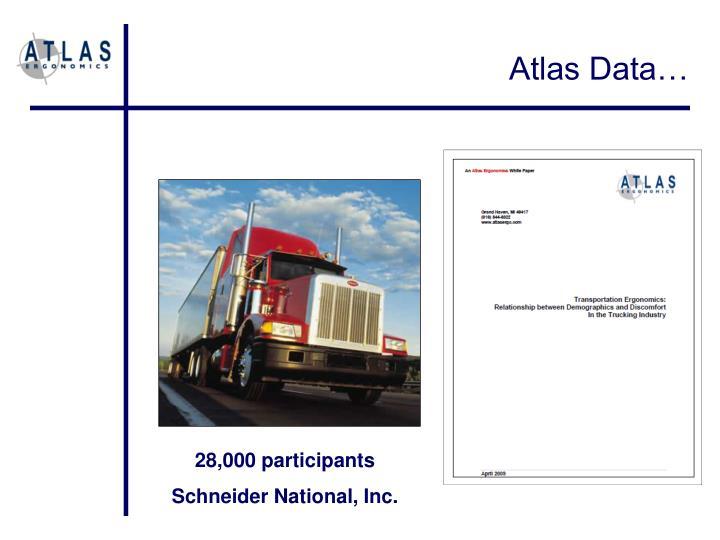 Atlas Data…