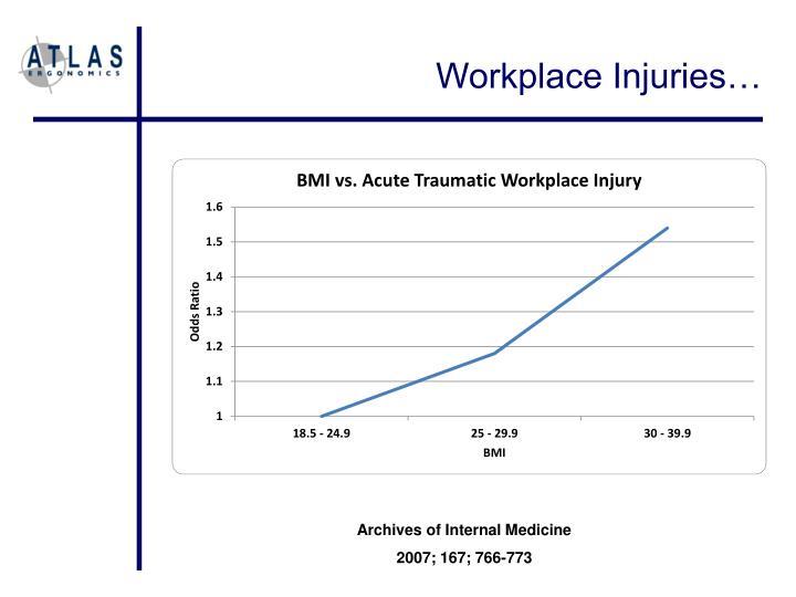Workplace Injuries…