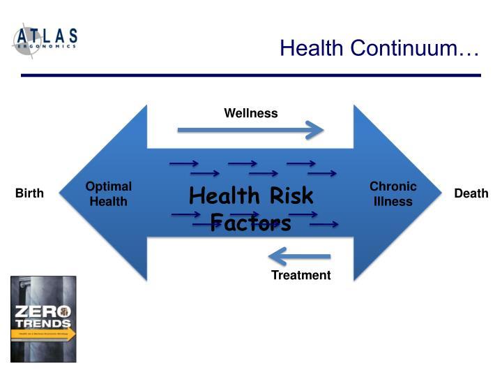 Health Continuum…