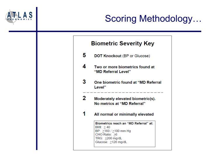 Scoring Methodology…