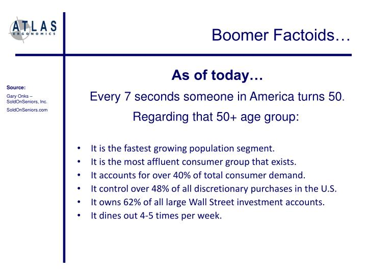 Boomer Factoids…