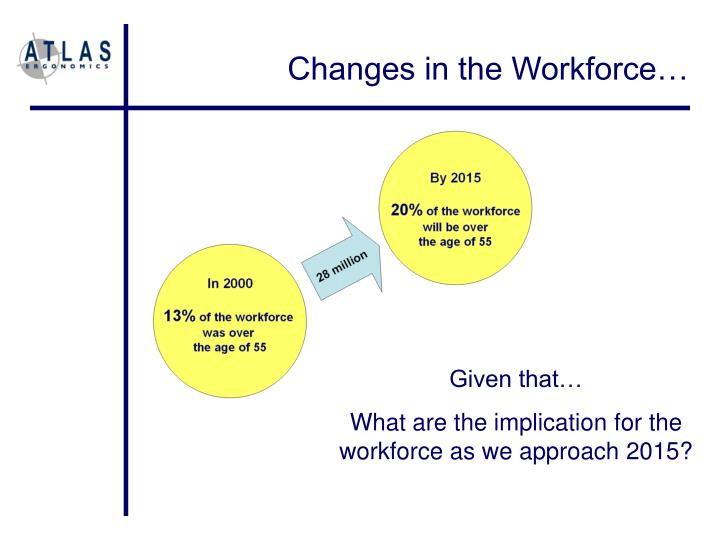Changes in the Workforce…