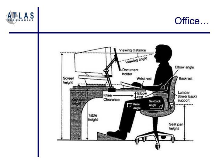 Office…