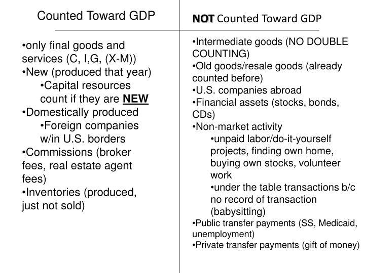Counted Toward GDP