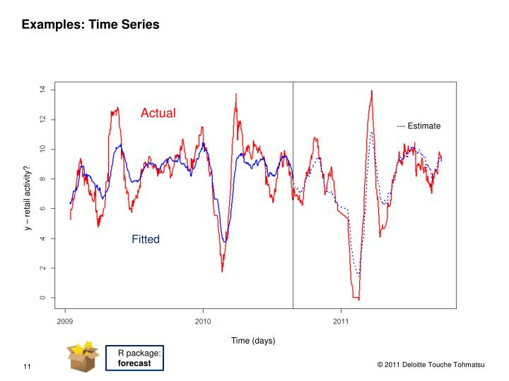Examples: Time Series